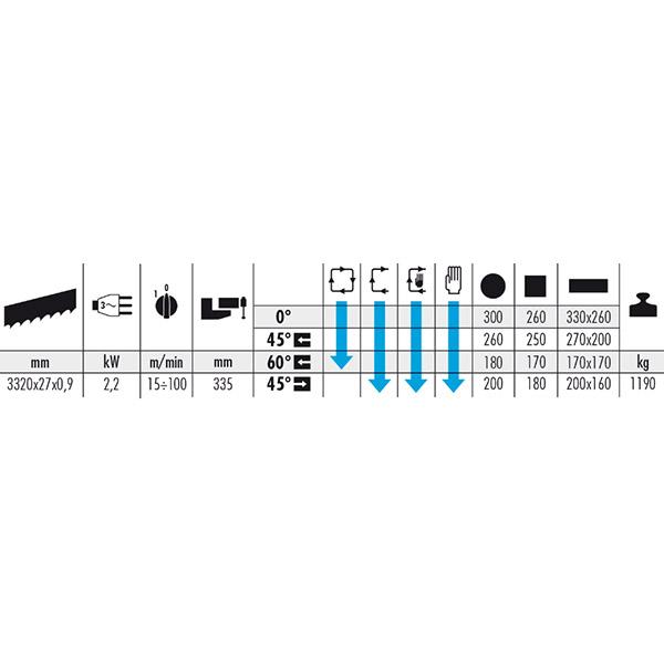 Avtomatska tračna žaga MEP SHARK 332 NC 5.0