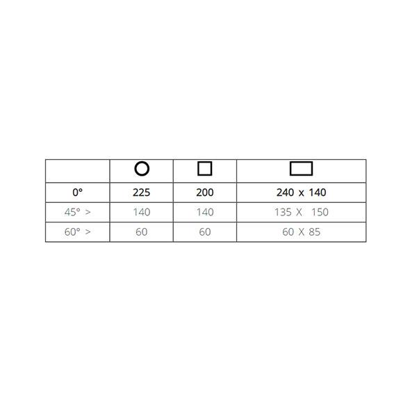 Tračna žaga Zip 29 ročna 2